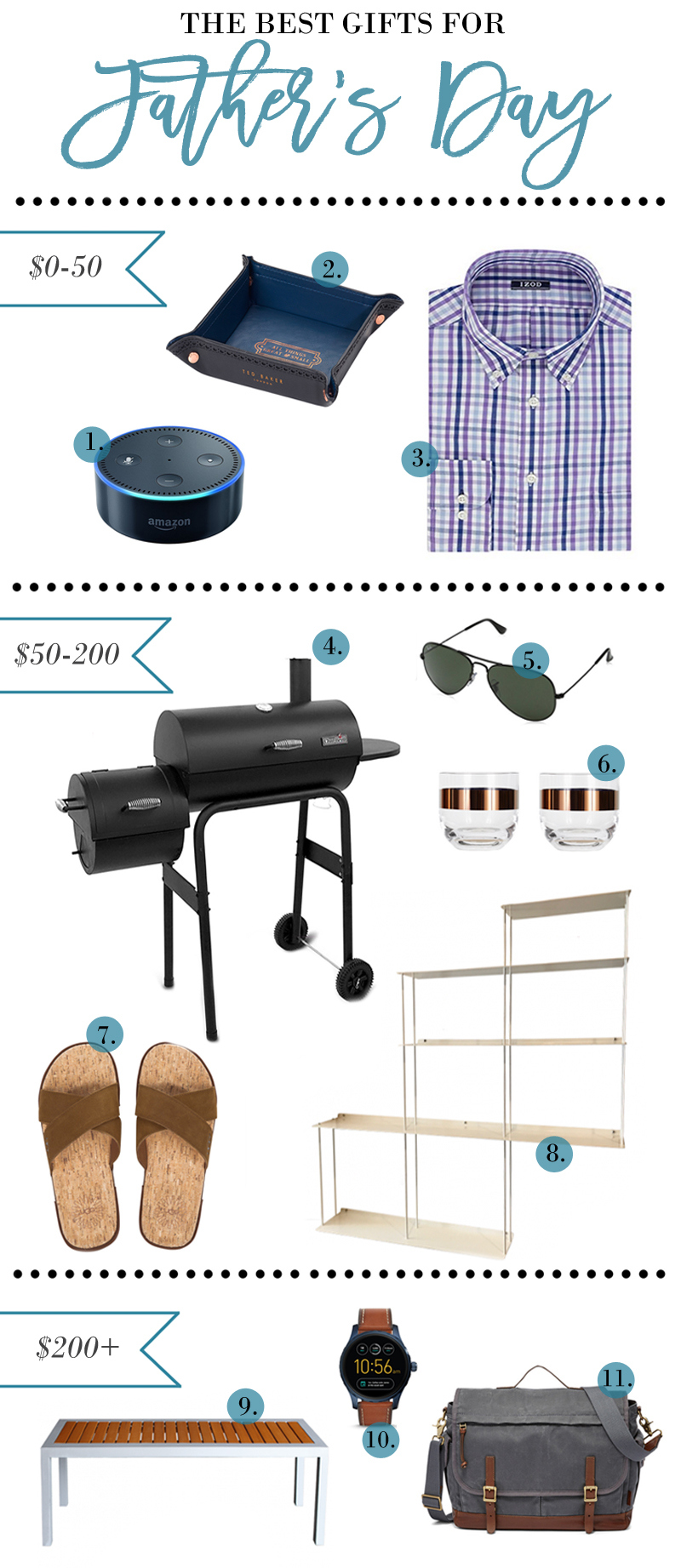 The Ultimate Fathers Day Gifts - Budget Friendly Options! by Utah blogger Sandy A La Mode
