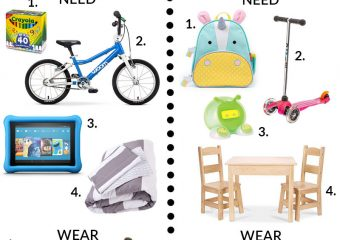 Holiday Gift Guide: Want, Need, Wear, Read Gifts For Pre-Schoolers