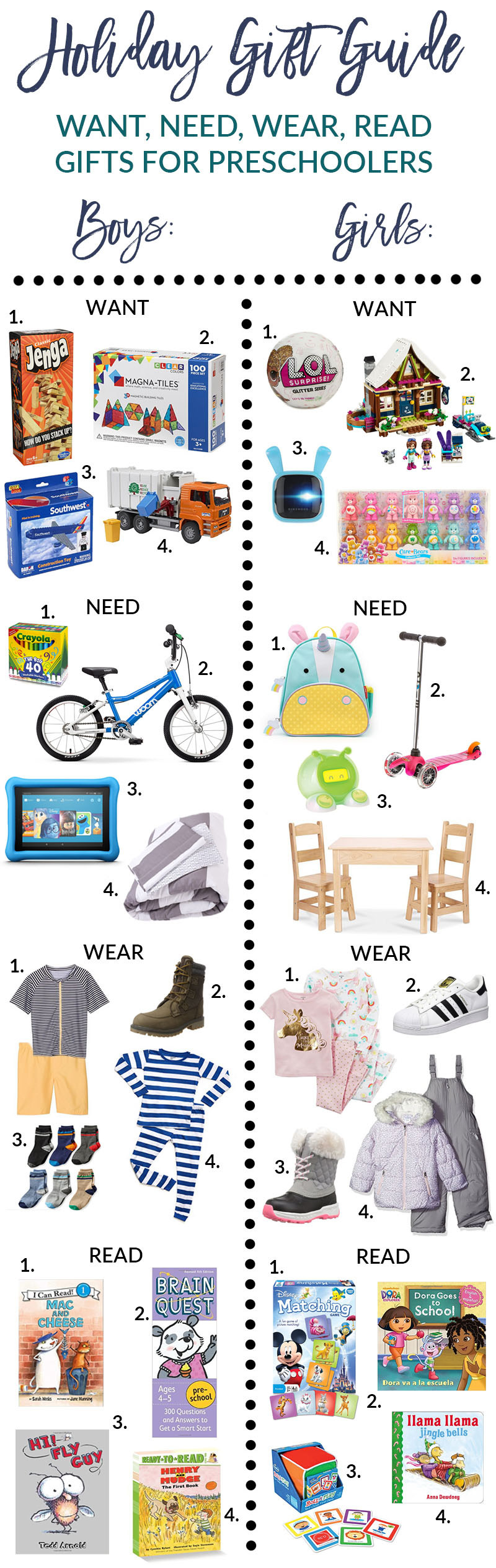 Holiday Gift Guide: Want, Need, Wear, Read Gifts For Pre-Schoolers by Utah lifestyle blogger Sandy A La Mode