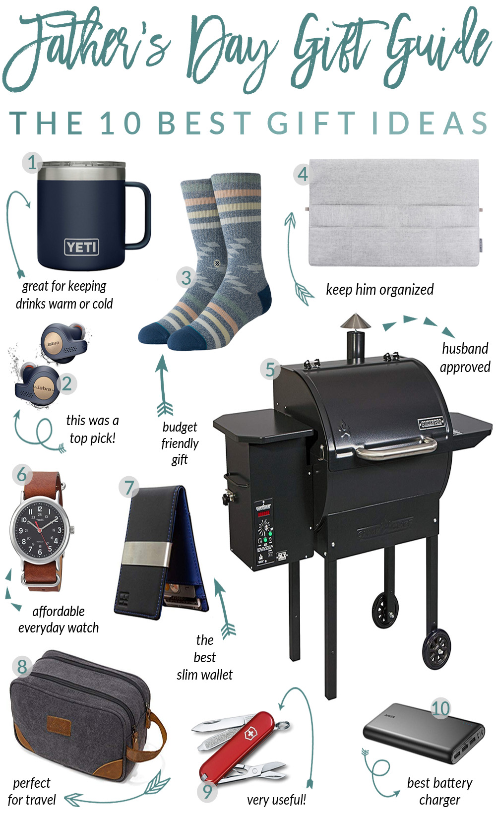Father's Day Gift Guide - The 10 Best Gift Ideas | SandyALaMode
